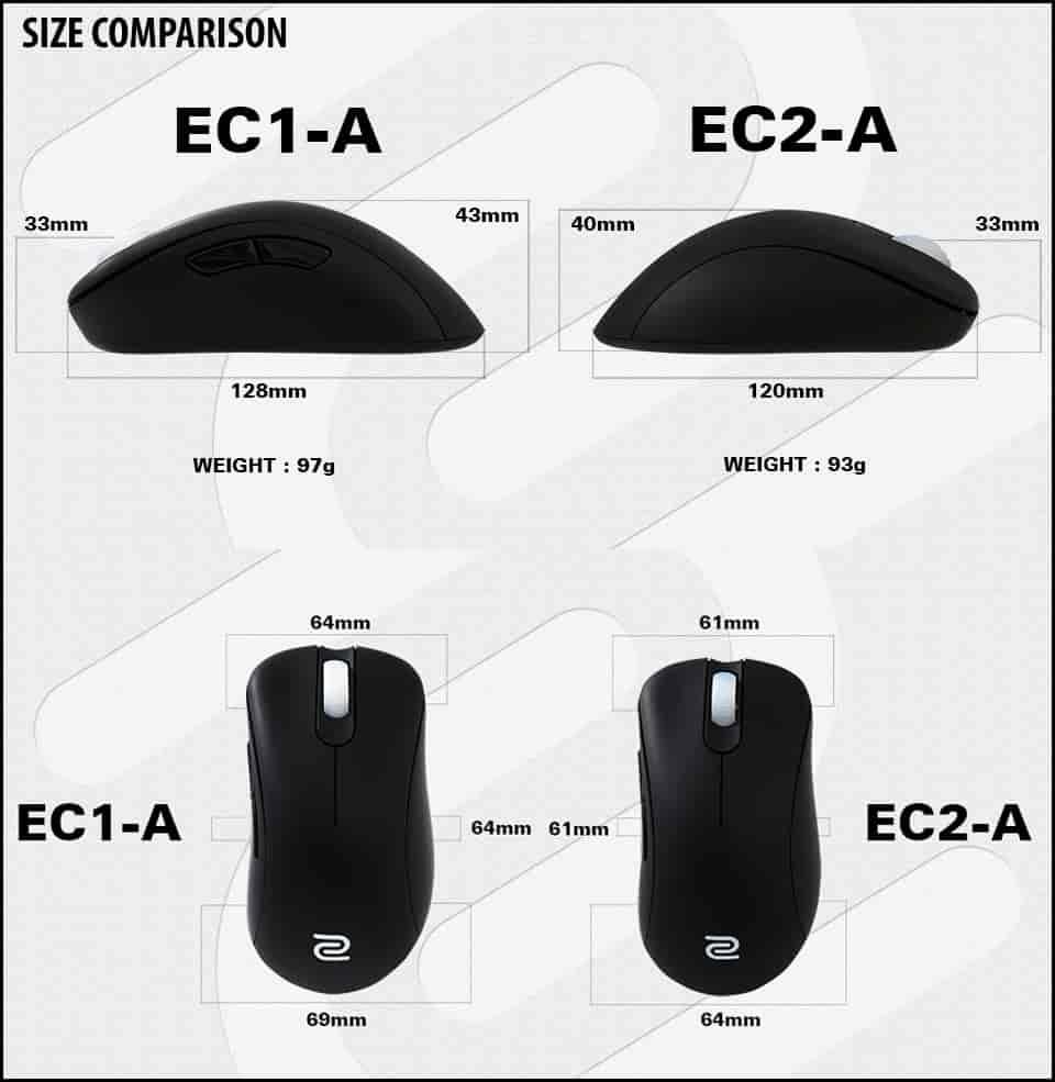 ZOWIE GEAR- EC