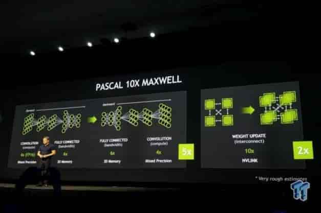 pascal-10x-ROg G20
